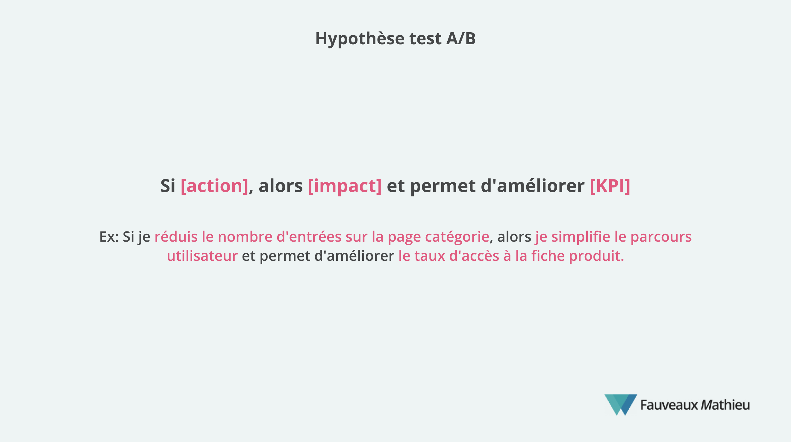 formule hypothese test ab consultant cro freelance